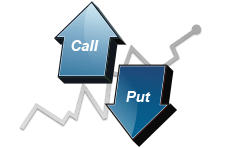call put options